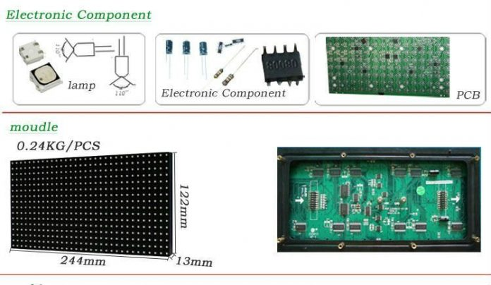 LED Screen Parts