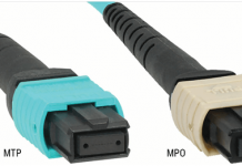 MPO Cable System
